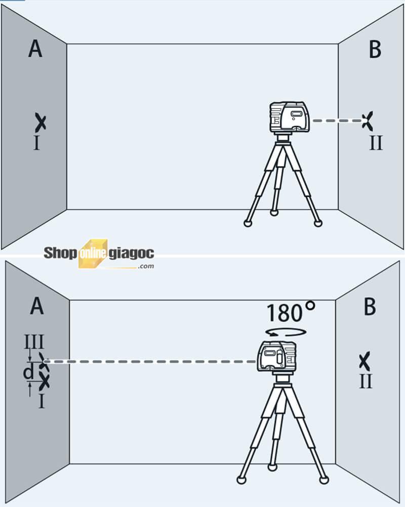 Máy Định Vị Điểm Laser 5 Điểm Bosch GPL5