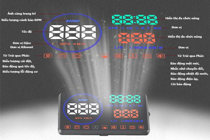 hiển thị tốc độ trên kính lái hud m