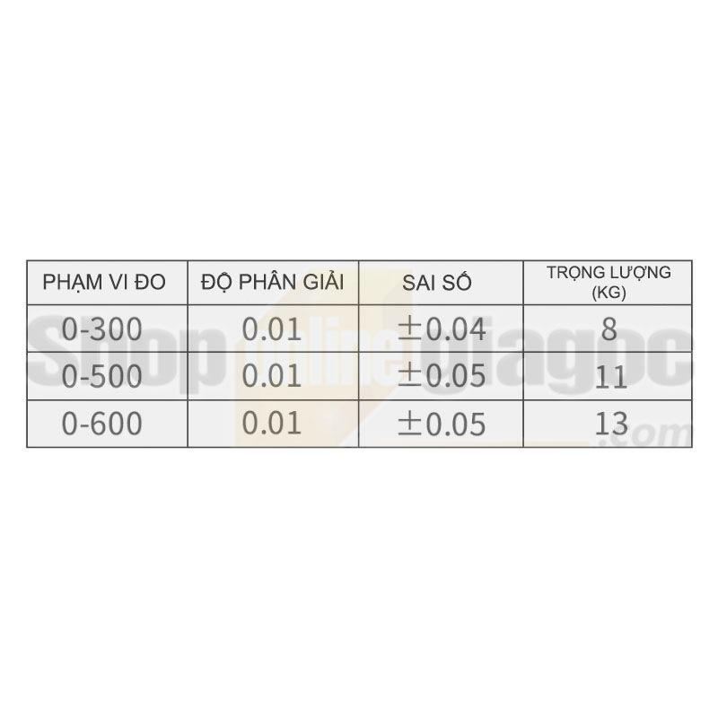 Thước Đo Độ Cao Điện Tử SHSIWI 0-600mm